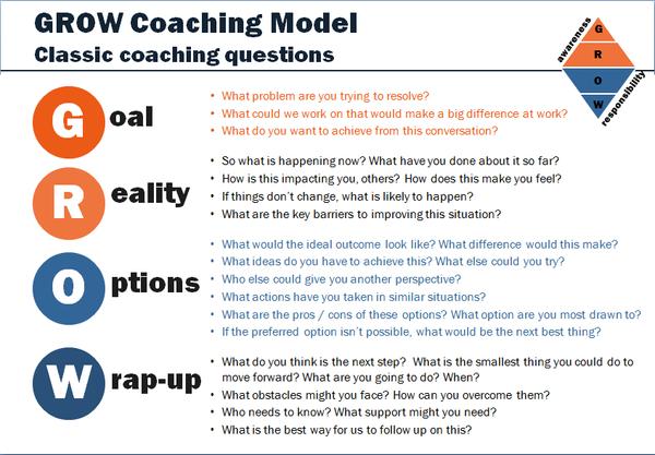 GROW-classic-coaching-questions